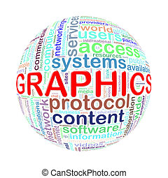Wordcloud word tags ball of graphics
