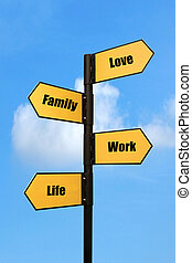 personal Goals written on road sign board with blue sky background (Love, life, family, work)