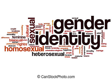 Gender identity word cloud concept