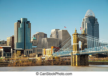 Cincinnati downtown overview on a sunny day