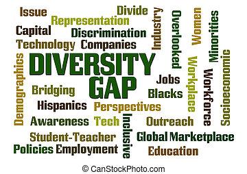 Diversity Gap word cloud on white background