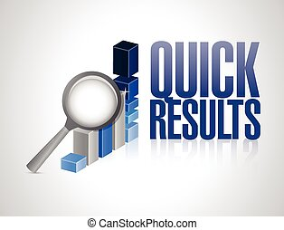 quick results business graphs