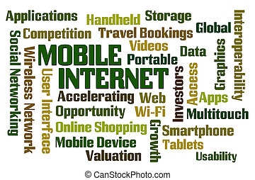 Mobile Internet word cloud on white background
