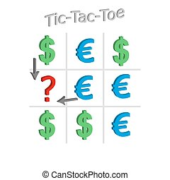 Concept of the exchange rate - Tic-Tac-Toe concept of the...