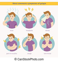 grippe - Flat infographic - most commons symptoms of grippe