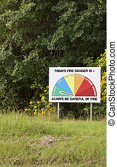 Fire danger sign - Australian fire danger chart