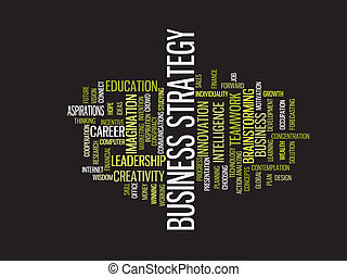 Business strategy word cloud