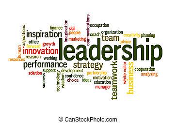 Leadership word cloud - Leadership in business future...