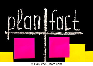 plan and fact with color sticky notes - Comparison of plan...