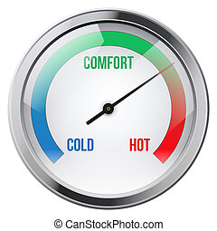 Indicator meter of comfort - Indicator meter of comfort...