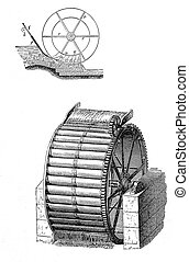Water mill wheel - Energy from water, vintage water mill...