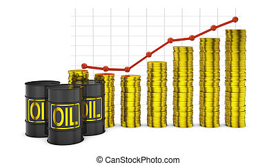 barrels and  graph