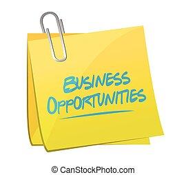 business opportunities memo post
