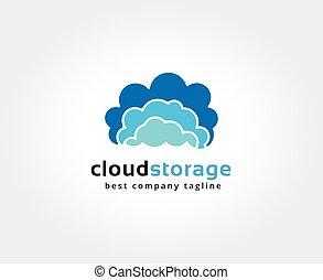 Abstract cloud brain vector logo icon concept Logotype...