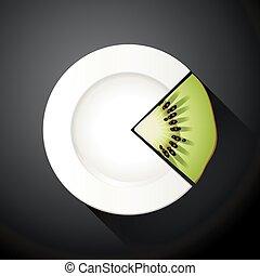 Kiwi Pie Chart