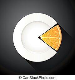 Oragn Pie Chart