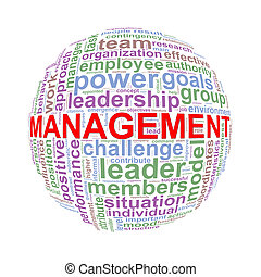 Wordcloud word tags ball of management