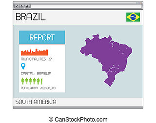 Set of Infographic Elements for the Country of Brazil - A...