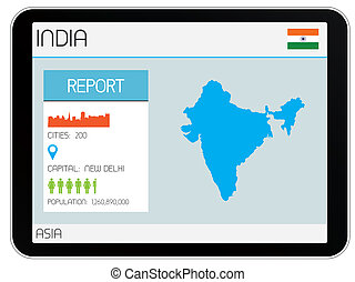 Set of Infographic Elements for the Country of India - A Set...