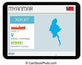 Set of Infographic Elements for the Country of Myanmar - A...