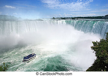 Niagara Falls tourism - An image of Niagara Falls from the...