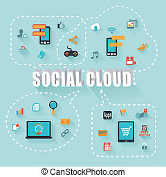 Social Cloud with Speech bubbles