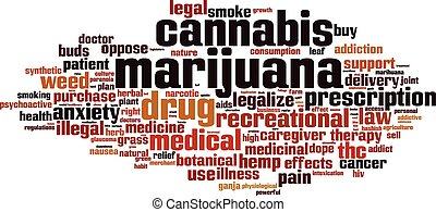 Marijuana word cloud concept Vector illustration