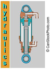 "poster ""Hydraulics"""