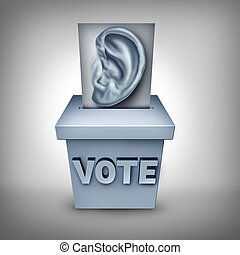 Listen To Voters - Listen to voters concept and listening to...