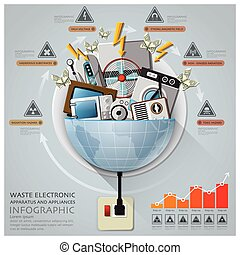 Global Waste Electronic Apparatus And Appliances Infographic...