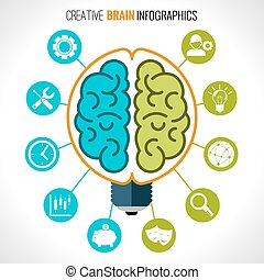 Creative brain infographics set with hemispheres in...