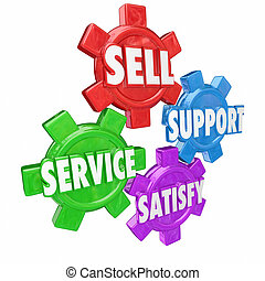 Sell Support Service Satisfy Customer Help Assistance...