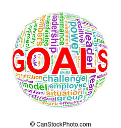 Wordcloud word tags ball of goals