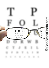 eye test through glasses vertical - out of focus eye test...