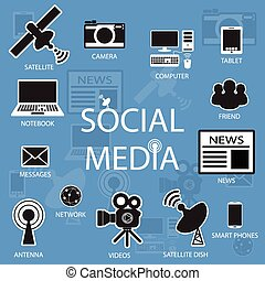 social network, communication in th