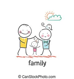 family. Fun cartoon style illustration. The situation of...