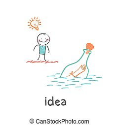 idea Fun cartoon style illustration The situation of life