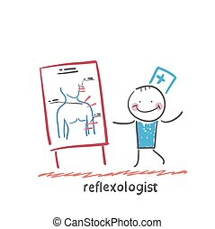 reflexologist said about the presentation about human...