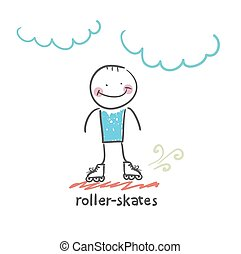 roller-skates Fun cartoon style illustration The situation...