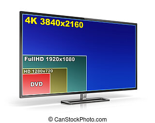 4K TV display with comparison of screen resolutions -...