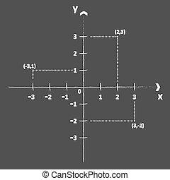 Cartesian Coordinate System On Blackboard