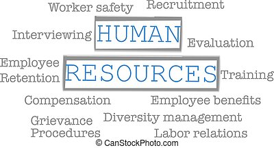 Human Resources business words label