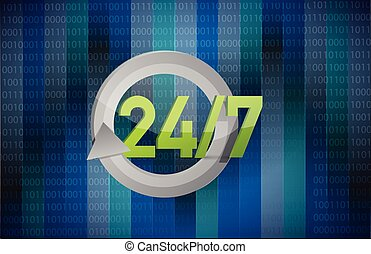 24 7 sign illustration design over a binary background