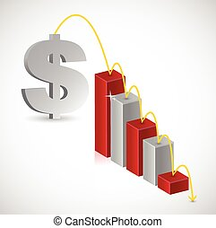 dollar price falling graph illustration