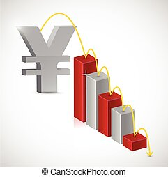yen price falling graph illustration