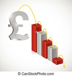 british pound price falling illustration design over a white...