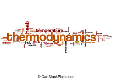Thermodynamics word cloud concept