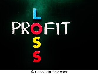 Profit loss business concept, words on blackboard