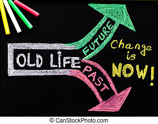 Change is now, handwriting with chalk on blackboard,...