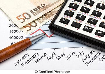 Year Finance
